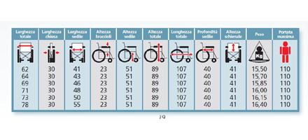 Ascensori per disabili: le dimensioni adeguate - Edilizia ristrutturazioni